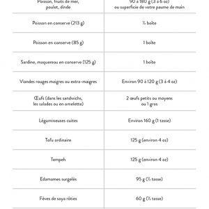 Reprenez le contrôle de votre poids - Livre pour maigrir