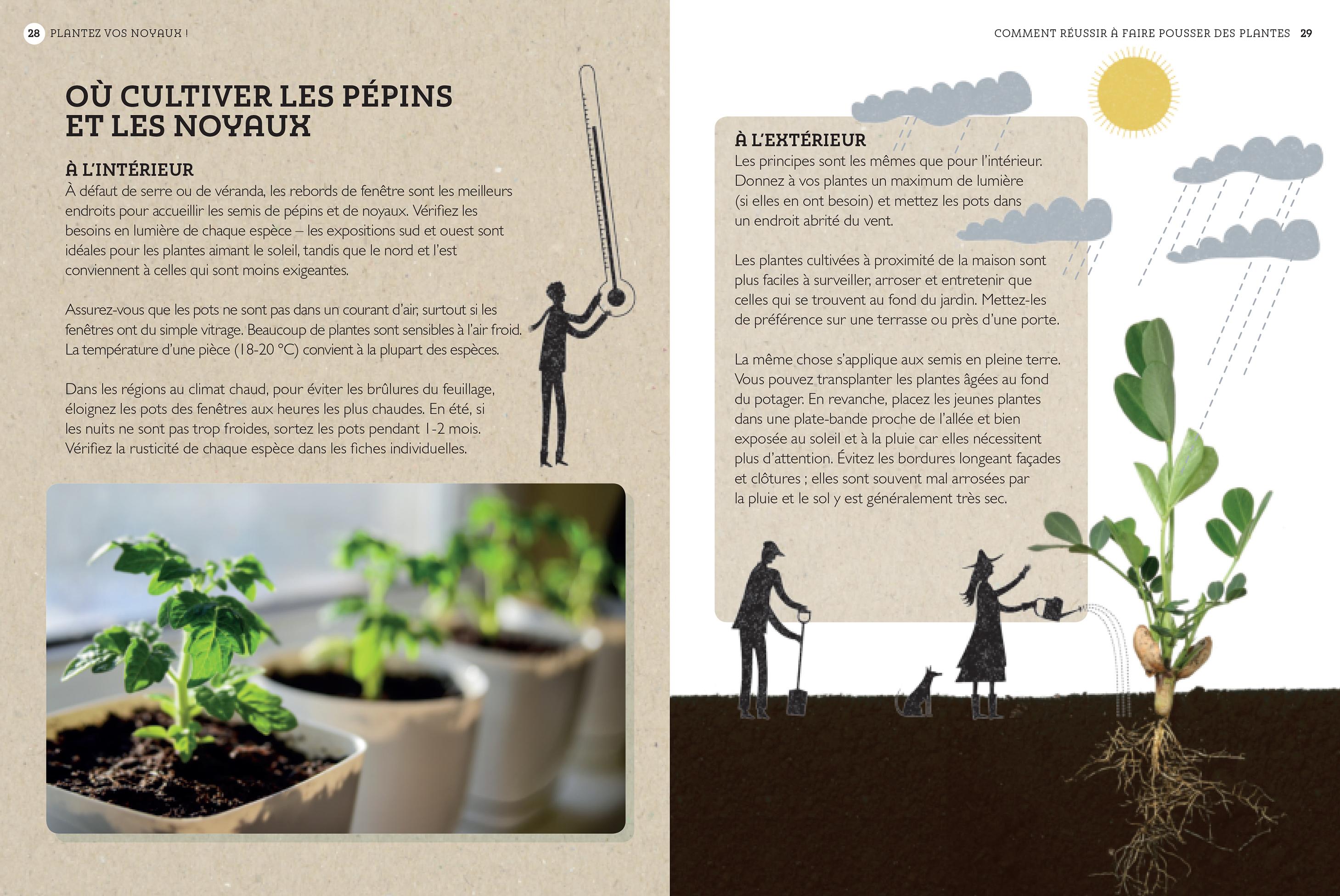 Plantes Pour Terrasse Sud Est 127_plantezvosnoyaux_int2 - groupe modus